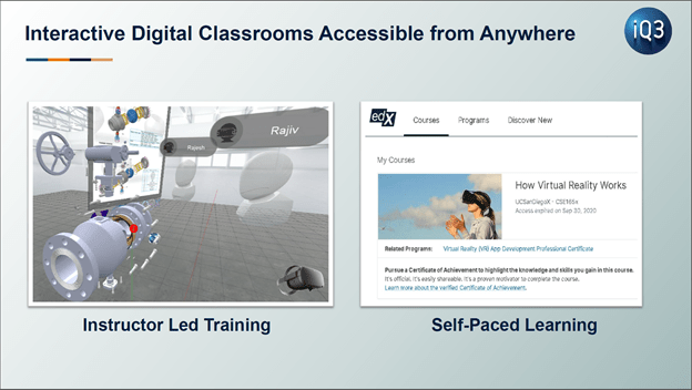 Interactive classroom training in virtual reality
