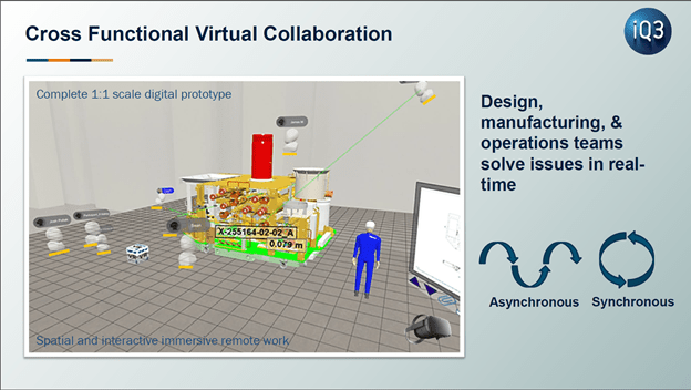 Asynchronous Design Collaboration in Virtual Reality